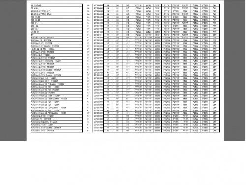 Oświetlenie Tablicy Rejestracyjnej C6 2004 2011